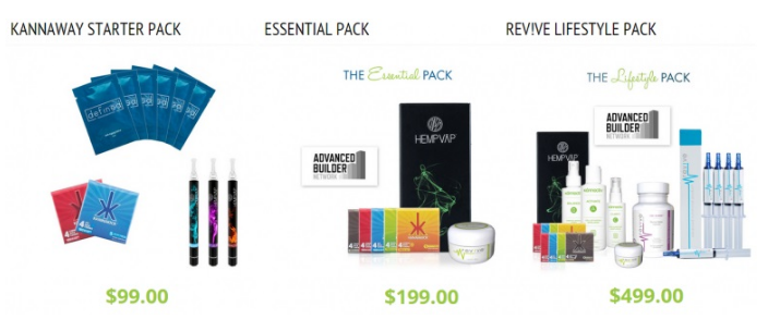 KANNAWAY-PRODUCTS