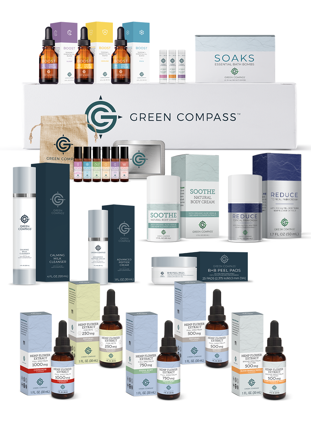 Green Compass Review - Green Compass products