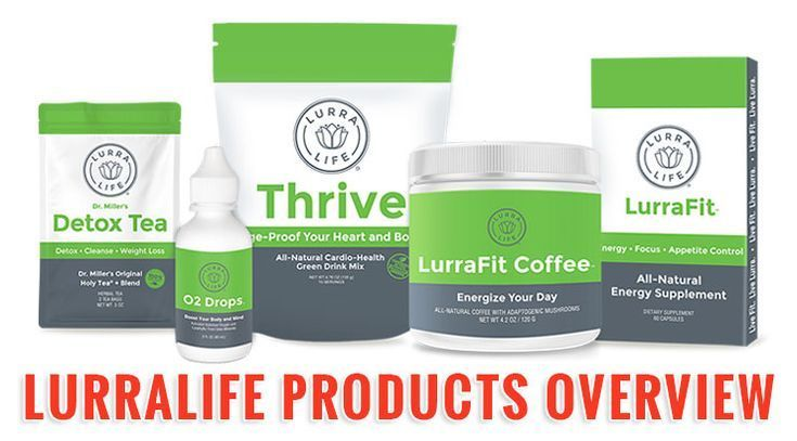 LurraLife Review - LurraLife products