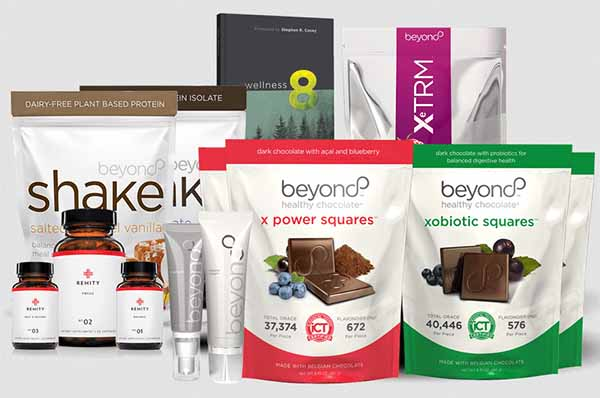 Well Beyond Review - Well Beyond products